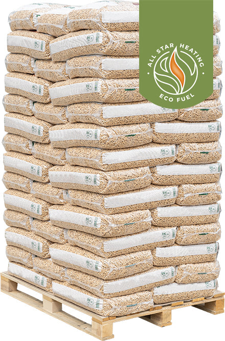 Image of a pallet of All Star Wood Pellets
