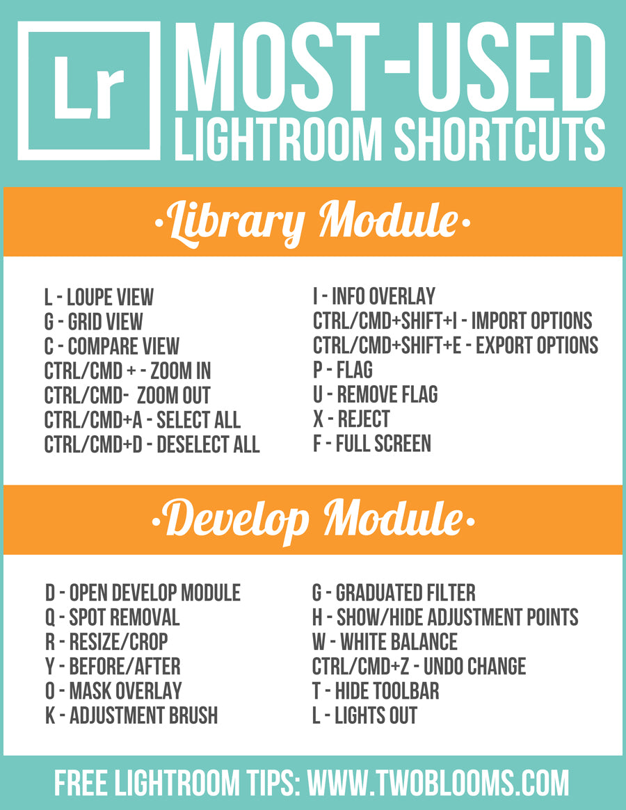 TB lightroom shortcuts printable