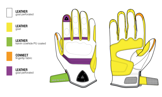 REV'IT! Womens Fly 3 Gloves