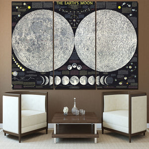 3 Panel The Earth Moon Phases Picture for Living Room Poster Decorative Wall : cheap canvas prints wall paintings pictures
