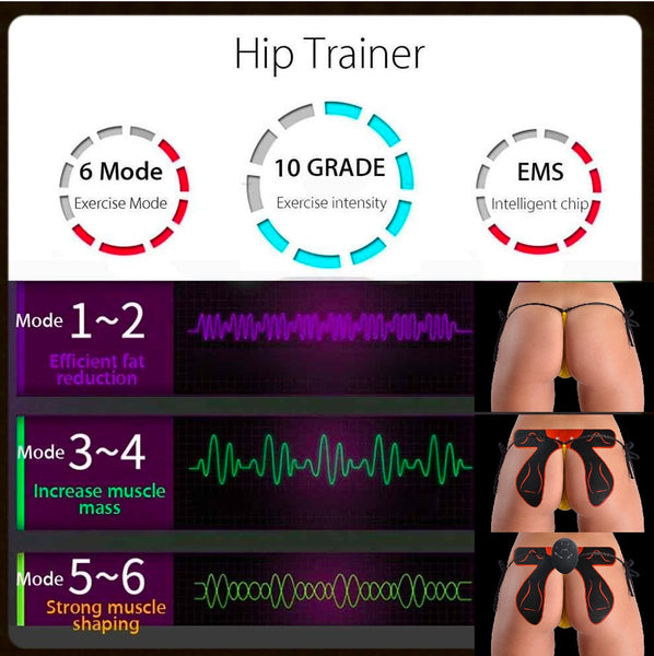 FantASStic™ Hip and Gluteal EMS Trainer -