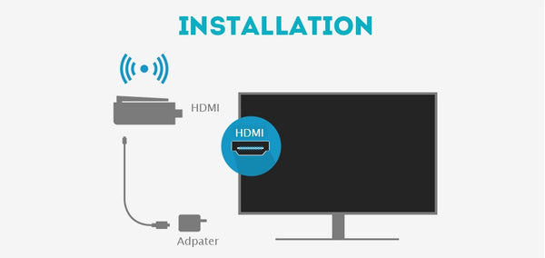 Best Wireless HDMI Display Receiver Dongle -