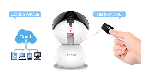 Lenovo Snowman Wireless Mini Camera HD SR1080P (ADVANCED LEVEL) -