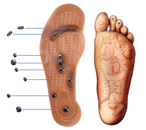 Acupressure Magnetic Fat Burning Insoles