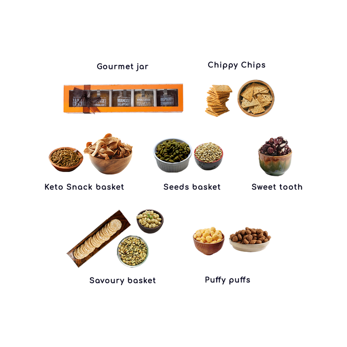 Healthy Edibles Kit - Sustainify