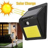 COB_48_LED_Solar_Powered_PIR_Motion_Sensor_Wall_Lamp_7_RVEDUYXJ67I4.jpg