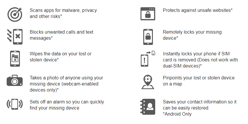 Norton Mobile Security Features