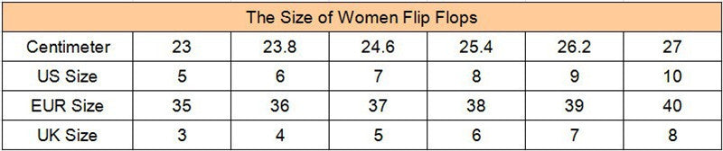 Unicorn Flip Flop Sandals Sizing Chart
