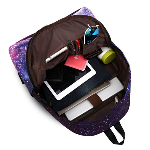 Backpack Compartments
