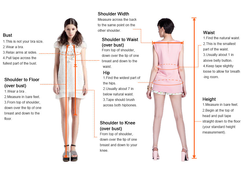 How to Take Your Measurements