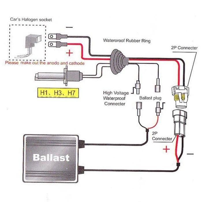 55W HID Ballast With CANBUS Conversion Kit - LightingWay