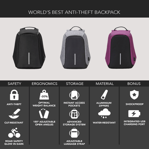 anti-theft backpack features