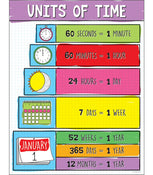 Units of Time Chart
