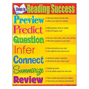 Steps to Reading Success Learning Chart