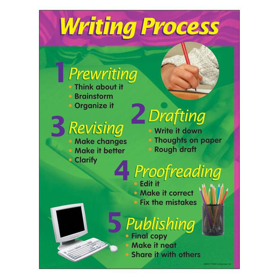 Writing Process Learning Chart