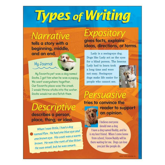 Types of Writing Learning Chart