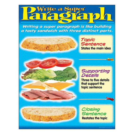Write a Super Paragraph Learning Chart
