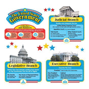 United States Government Bulletin Board Set