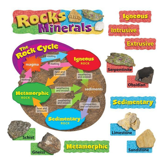 Rocks & Minerals Mini Bulletin Board Set