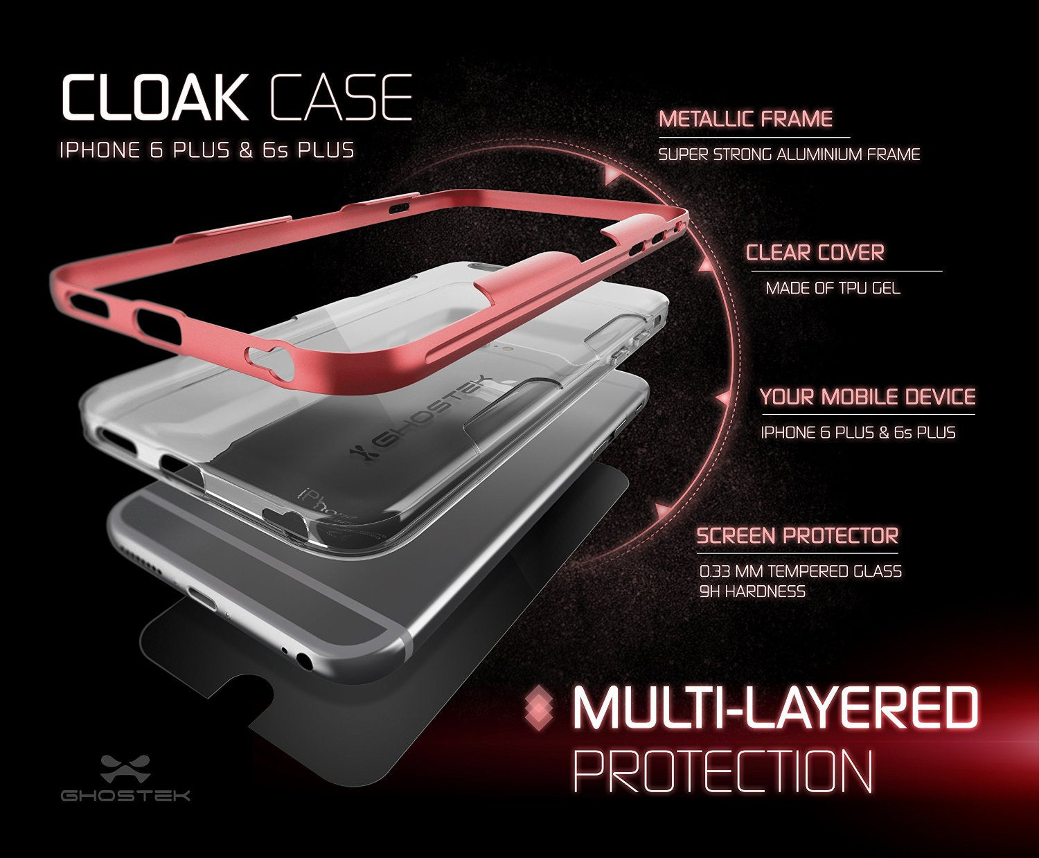 iPhone 6s Plus Case Red Ghostek Cloak, Slim Protective Armor w/ Tempered Glass | Lifetime Warranty