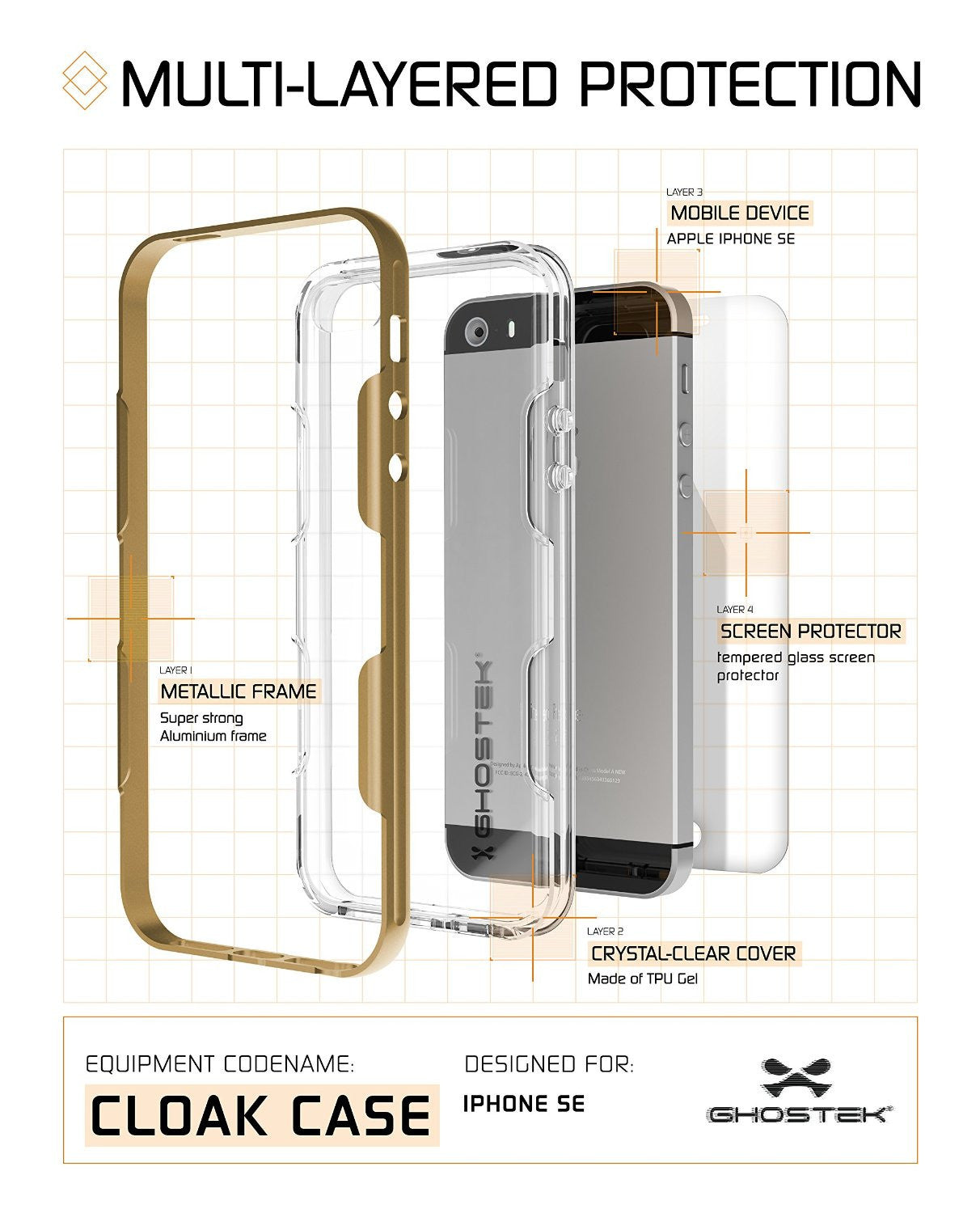 iPhone SE/5S/5 Case Ghostek® Cloak Gold Slim | Tempered Glass | Lifetime Warranty Exchange