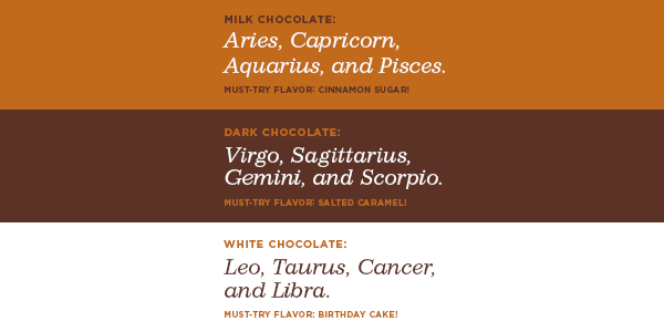 The Fatty Sundays Zodiac: Which Chocolate Type Are You?