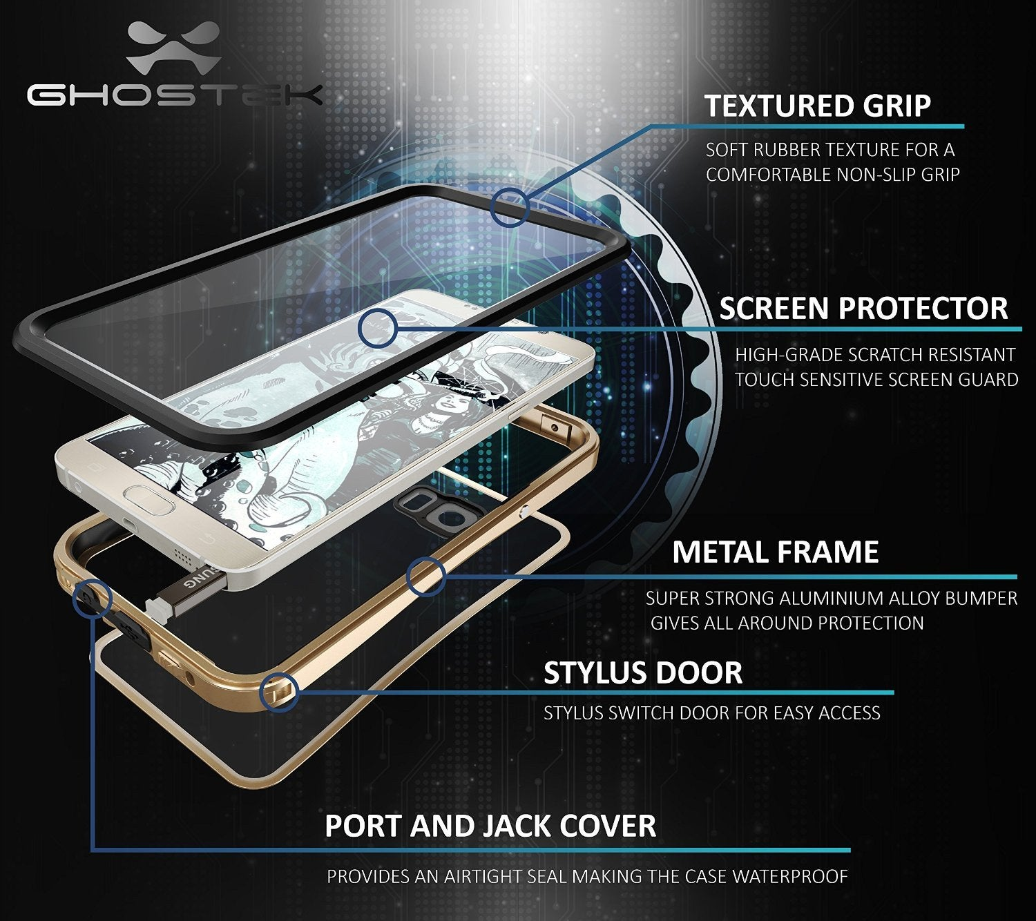 Note 5 Waterproof Case, Ghostek® Atomic 2.0 Series Gold for Samsung Galaxy Note 5 | Aluminum Frame