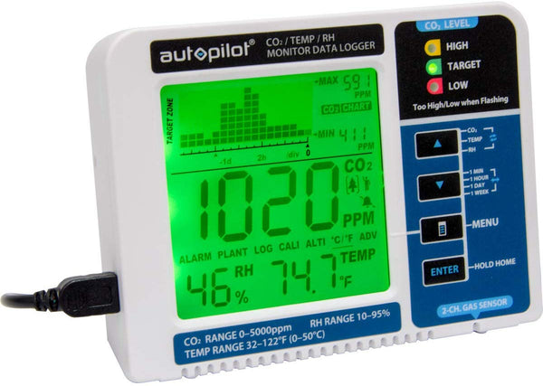 Autopilot CO2 & Environment Monitor Data Logger (APCEM2)