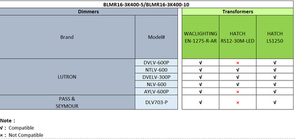 Bioluz LED MR16 Dimmer list