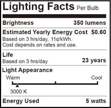 Bioluz LED 40W Candelabra Bulbs B10 B11 C37 3000K Soft White UL Listed E12 Base