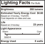 Bioluz LED Dimmable 40 Watt Candelabra Bulbs, Blunt Tip LED (Uses only 5 watts), C37 LED Candle Bulbs, 3000K Soft White, UL Listed, E12 Base