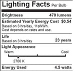 Bioluz LED Dimmable 40W Clear Edison Style Filament LED, A19 Light Bulb, Warm White 2700K, UL Listed