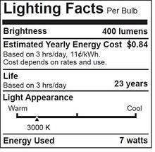 MR16 LED Lighting Facts