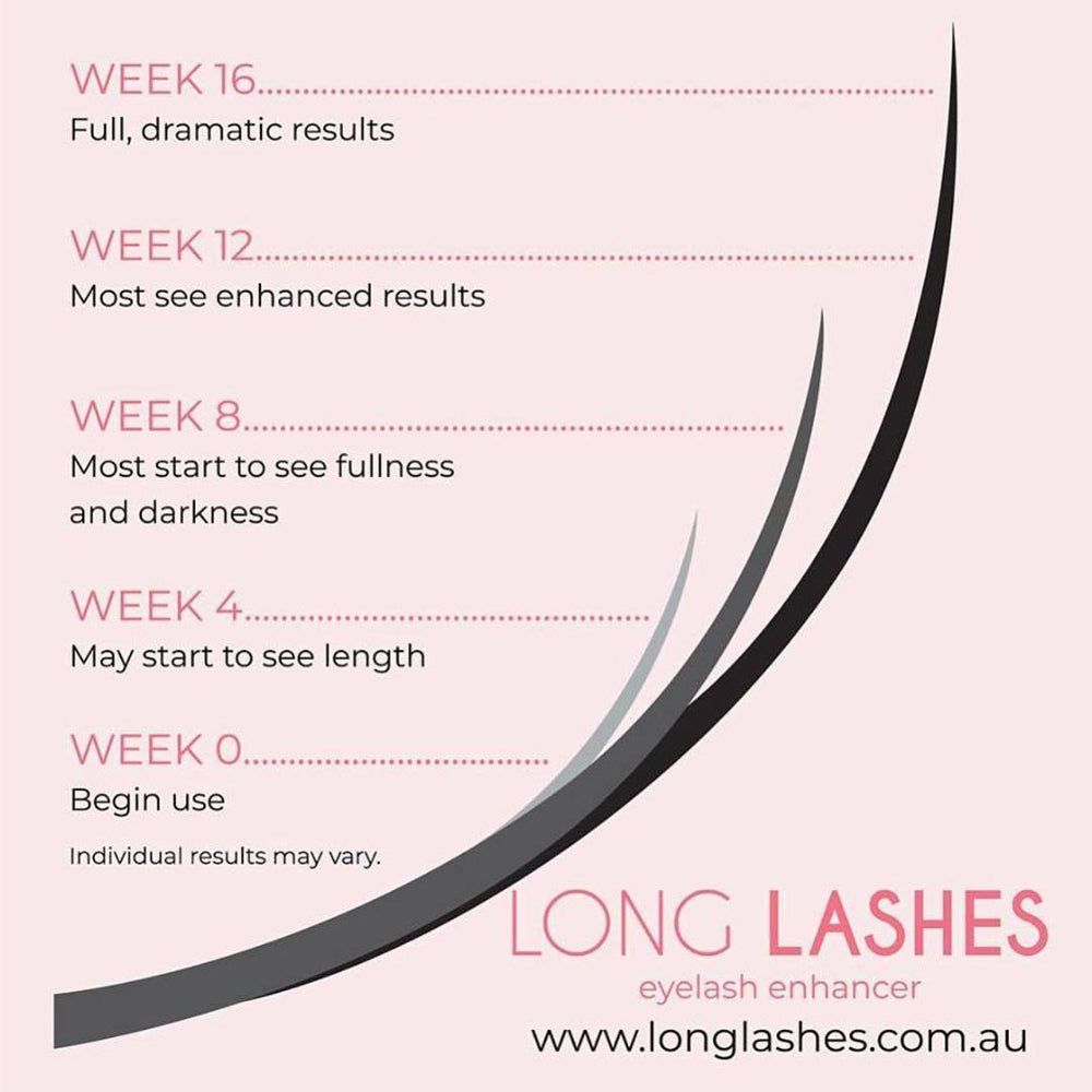 Long Lashes Enhancing Serum