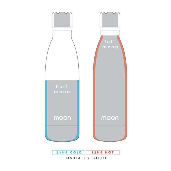 Moon Family FAQ #2 - How do stainless steel water bottles keep drinks hot?