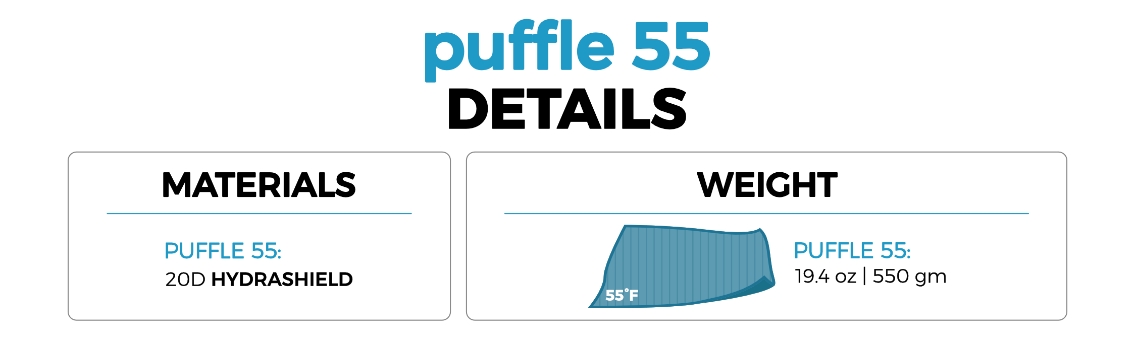 Stackable Puffle 55° details weights and temperature rating.