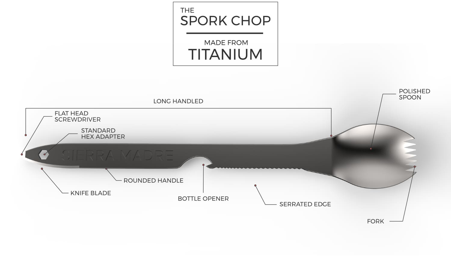 The Spork Chop is a long handled multi functional Spork