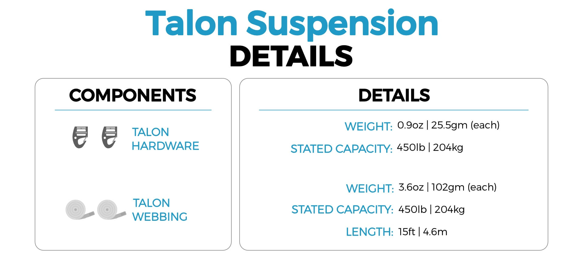 Talon Hammock Suspension details weights and capacities.
