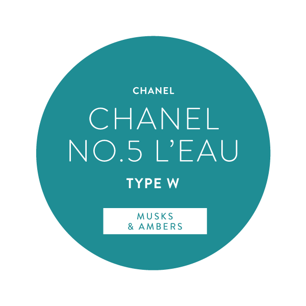 Chanel No.5 L eau Type W