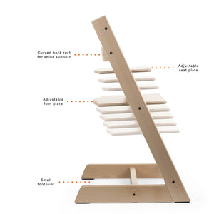 tripp trapp chair support