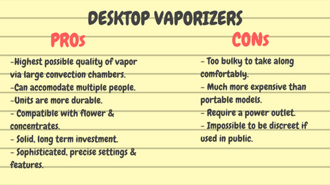 Desktop Vaporizers Pros and Cons