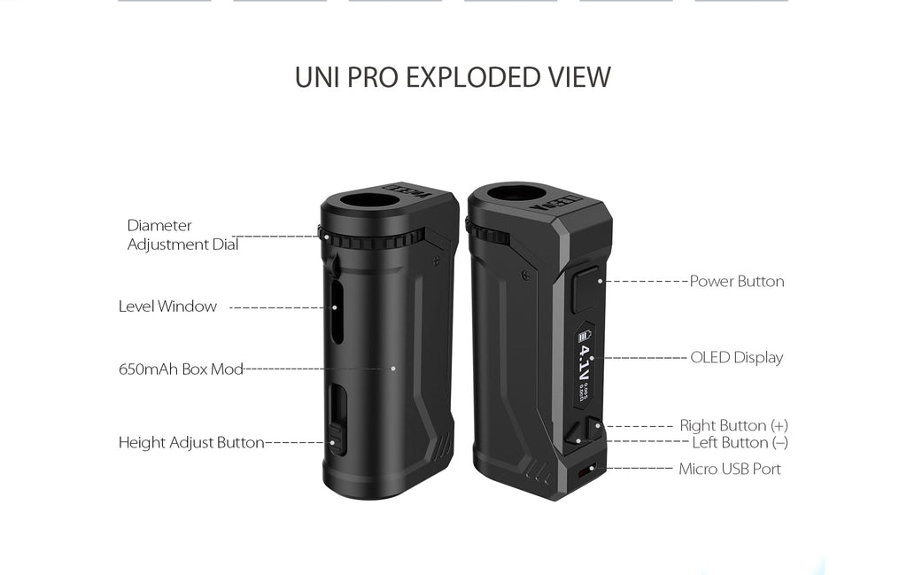 uni pro exploded view and information