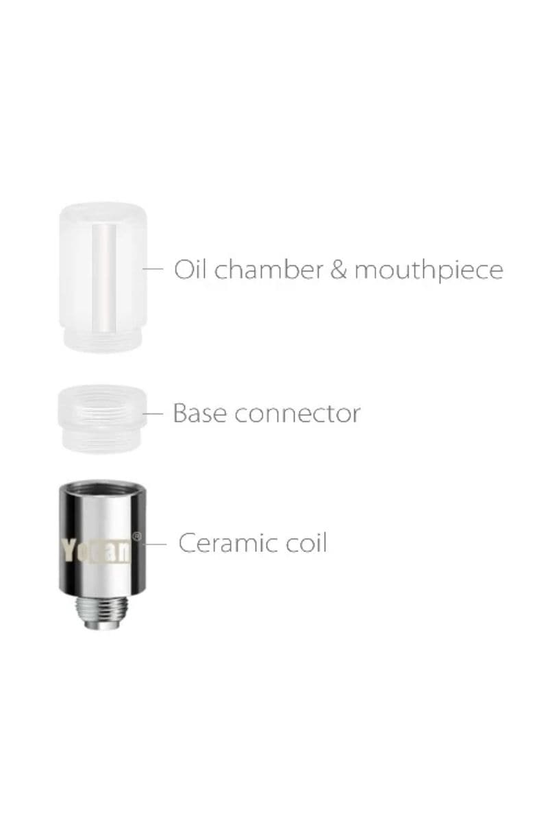 Yocan - Stix Replacement Coil and Reservoir (5 Pack)