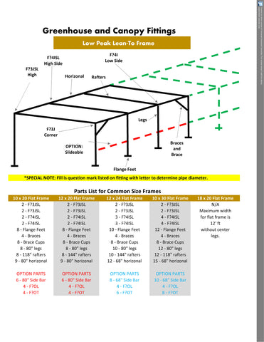 Lean-To Canopy Plans