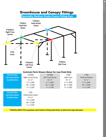 Specialty Medium Canopy Fitting Plans
