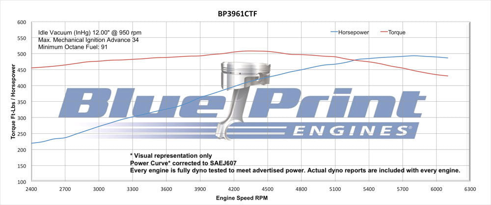 350 crate engine diagram blueprint engines 396ci stroker crate engine small block gm style  blueprint engines 396ci stroker crate