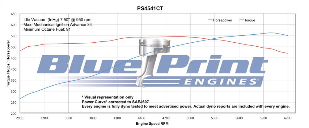 BluePrint Engines 454CI ProSeries Stroker Crate Engine | Small Block GBluePrint Engines