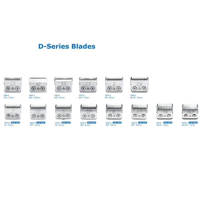D-Series Clipper blades