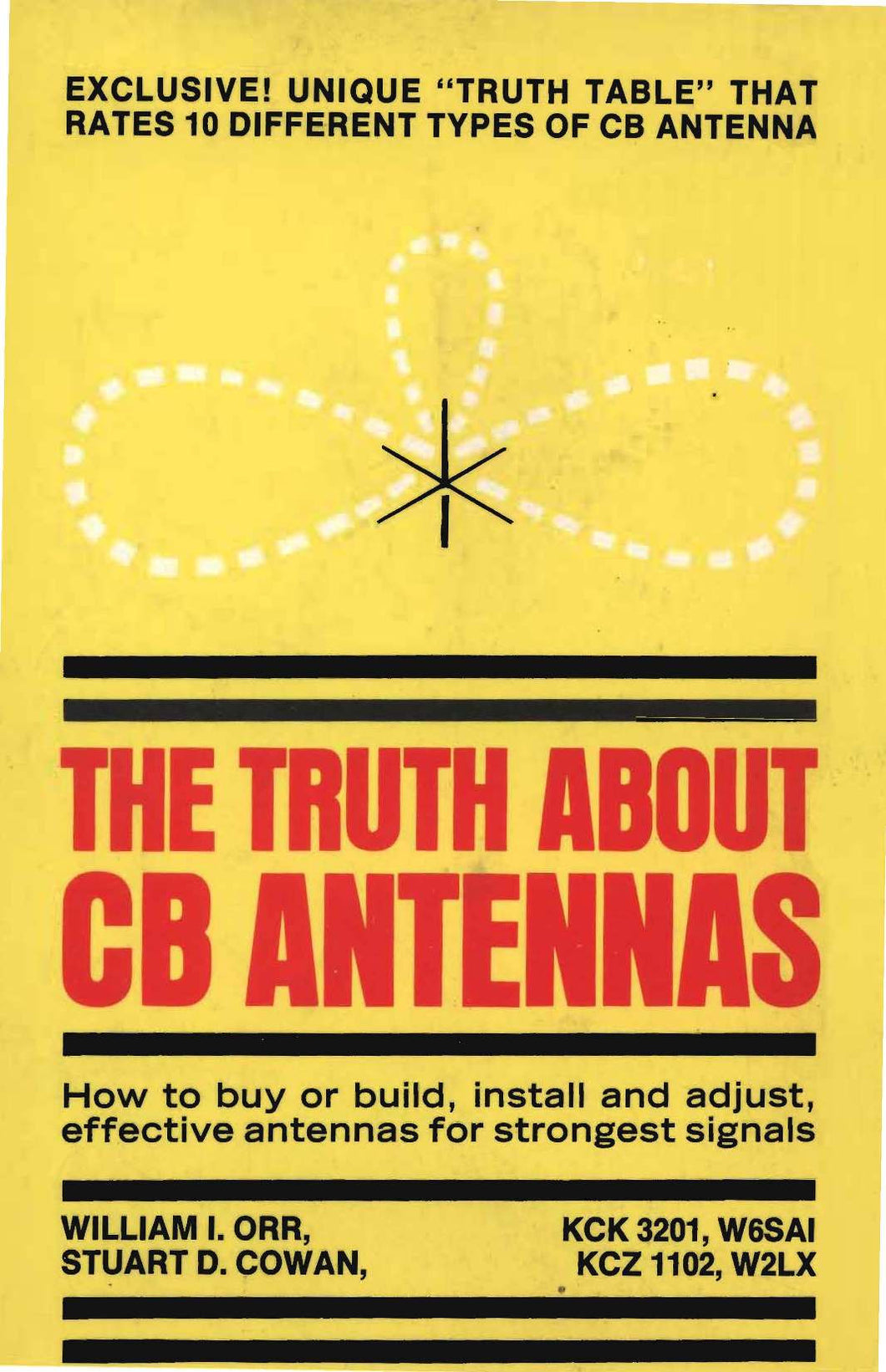 The Truth About CB Antennas