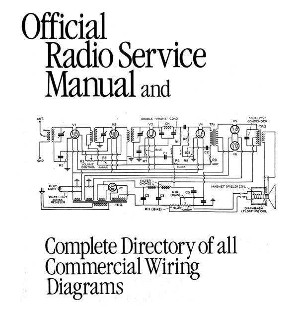 Gernsback Offical Radio Service Manual Volume 1